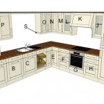 Avilon Traditional Kitchen Components