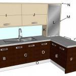 Cento Wenge Modern Kitchen Components