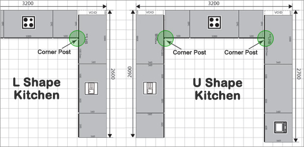 Kitchen Corner Posts