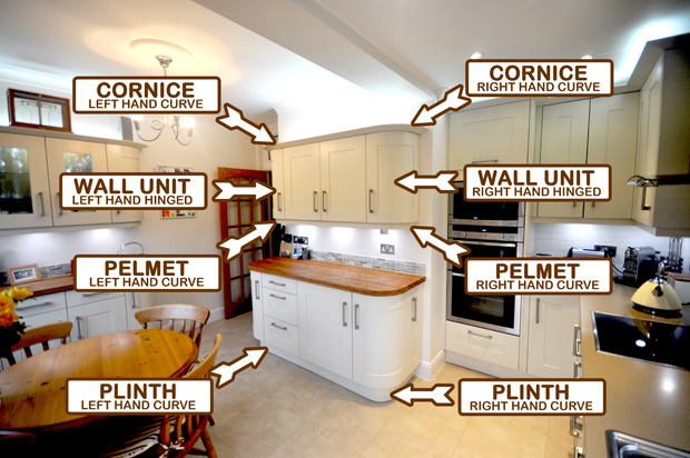 What Is Cornice Pelmet Plinth Diy Kitchens Advice