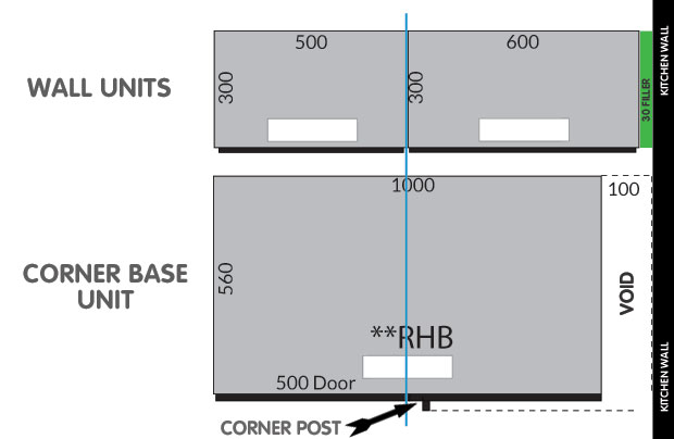 Corner base unit and wall unit door alignment diy for Service void kitchen units