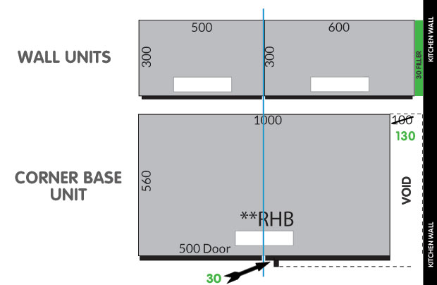 Corner base unit and wall unit door alignment
