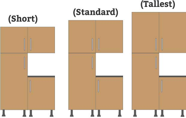 Standard height of base kitchen cabinets how to mix tall for Tall kitchen wall units