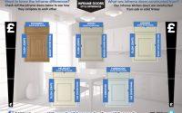 Inframe doors infographic