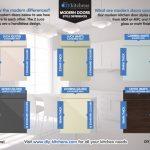 Dodern doors infographic
