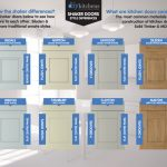 Shaker kitchen doors PDF