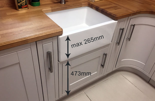 Inframe Belfast sink units & sink heights
