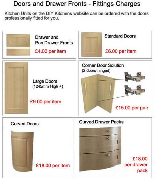 Doors and drawer fronts