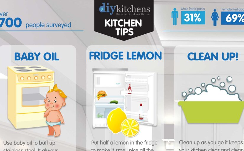 Kitchen Tips Infographic