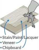 Veneer door process
