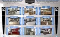 Kitchen doors - Style Vs Cost