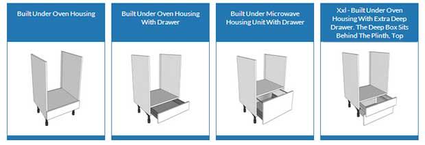 Built under oven housing units