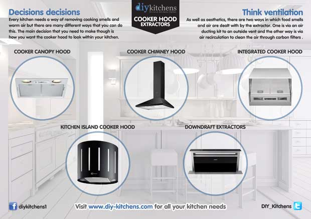 Kitchen cooker hood extractors