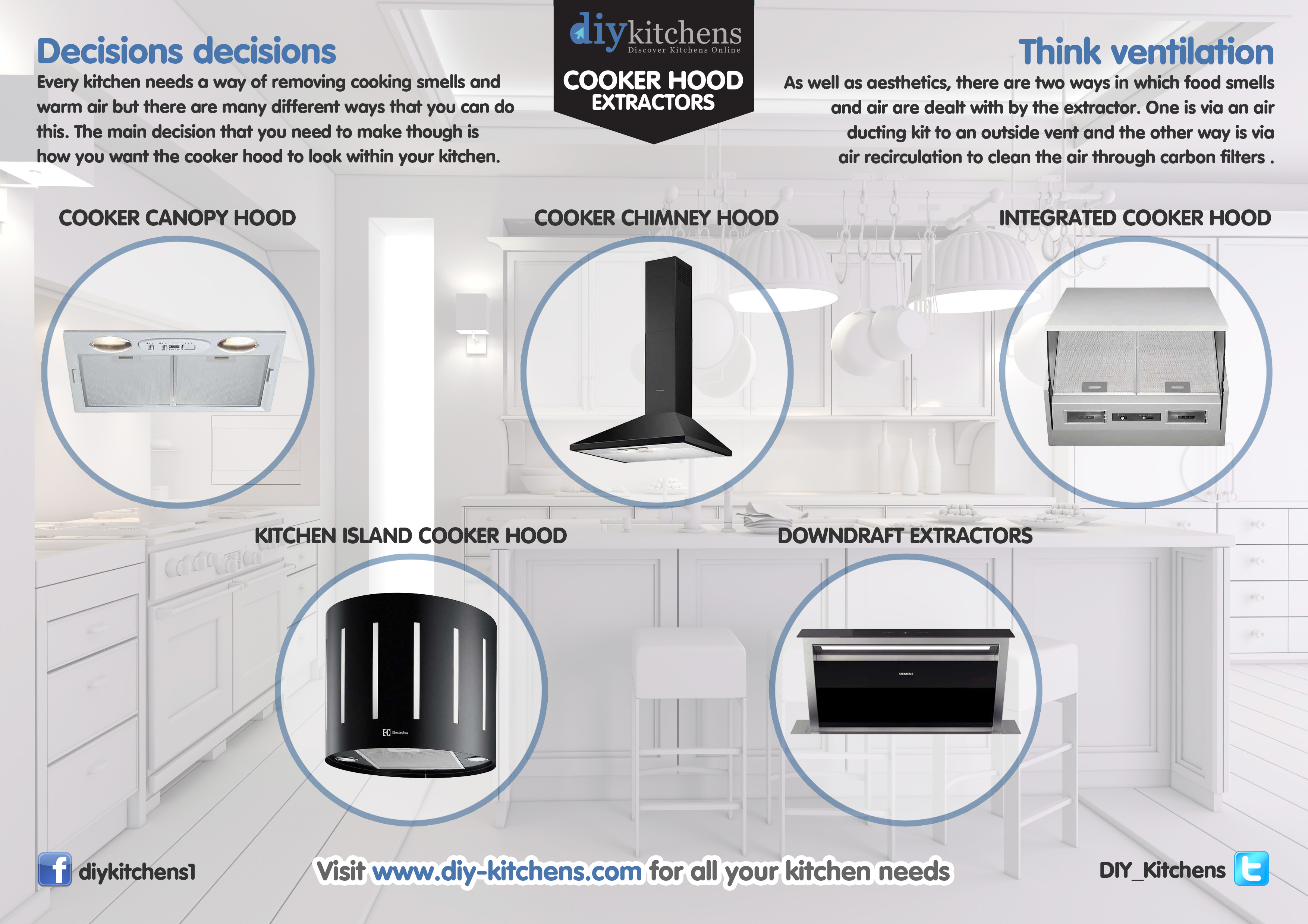What different types of cooker hood extractors are there? - DIY ...