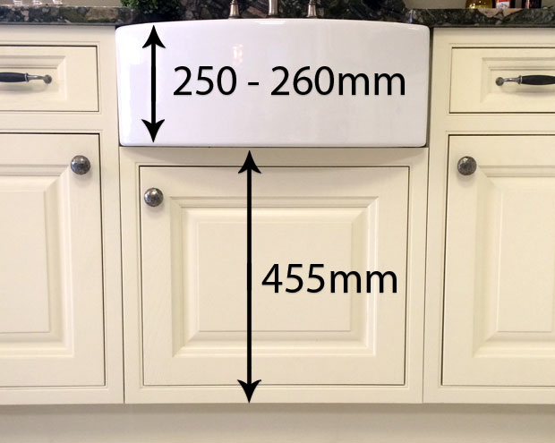 Belfast sink unit sizes - DIY Kitchens - Advice