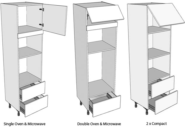 Tall unit appliance aperture sizes diy kitchens advice for High level kitchen units