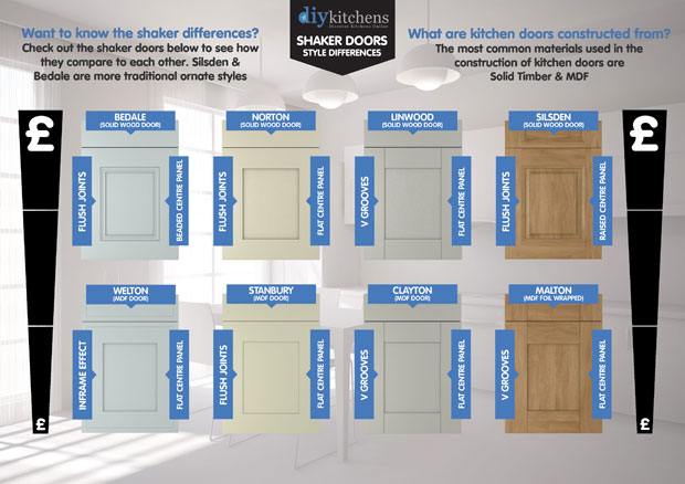 What Are The Shaker Kitchen Door Differences Diy Kitchens Advice